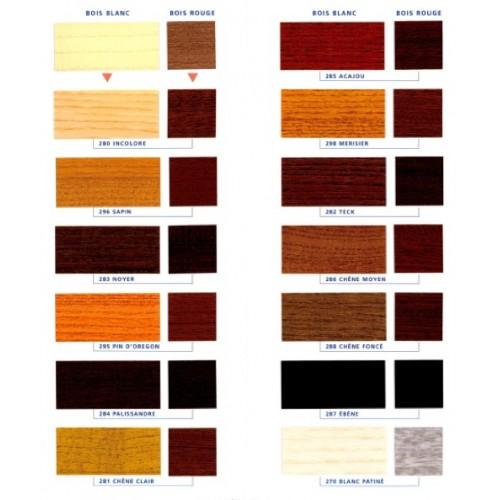 couleur peinture kenya moyen pr l vement d. Black Bedroom Furniture Sets. Home Design Ideas