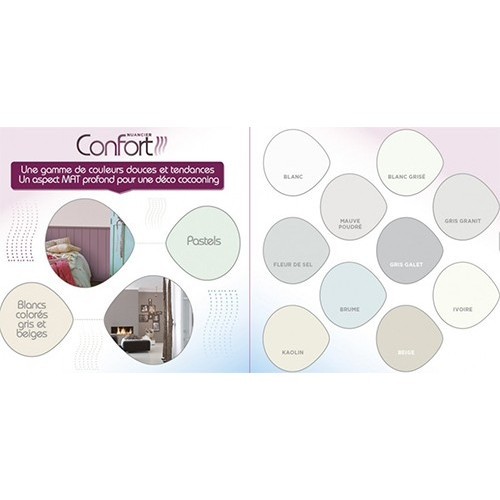 v33 peinture confort 2 5l blanc gris mat pas cher en ligne. Black Bedroom Furniture Sets. Home Design Ideas